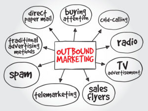 Decline of outbound marketing